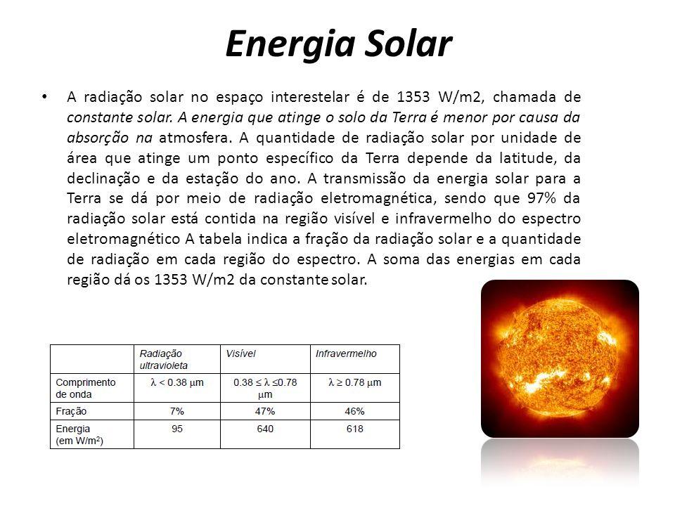 Energia Solar A radiação solar no espaço interestelar é de 1353 W/m2, chamada de constante solar. A energia que atinge o solo da Terra é menor por cau