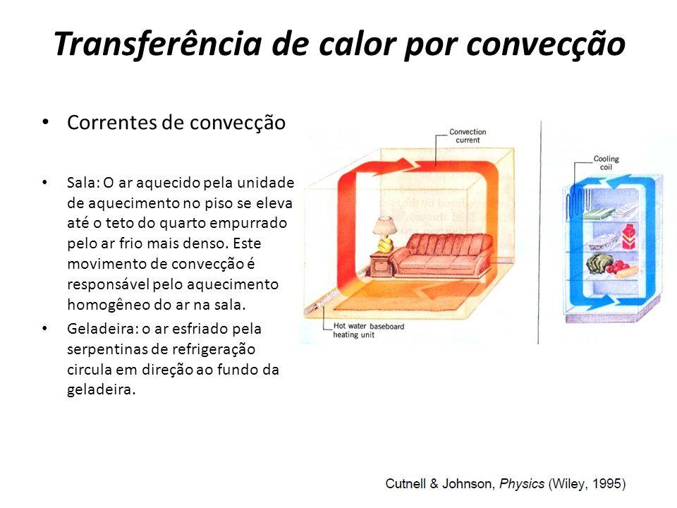 Transferência de calor por convecção Correntes de convecção Sala: O ar aquecido pela unidade de aquecimento no piso se eleva até o teto do quarto empu