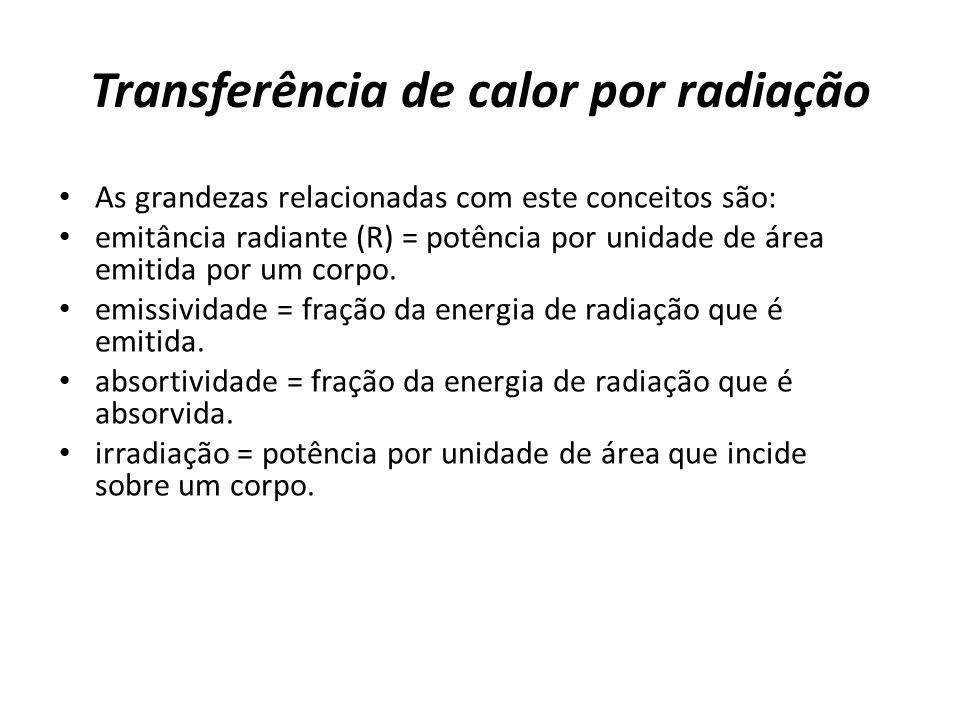 As grandezas relacionadas com este conceitos são: emitância radiante (R) = potência por unidade de área emitida por um corpo. emissividade = fração da