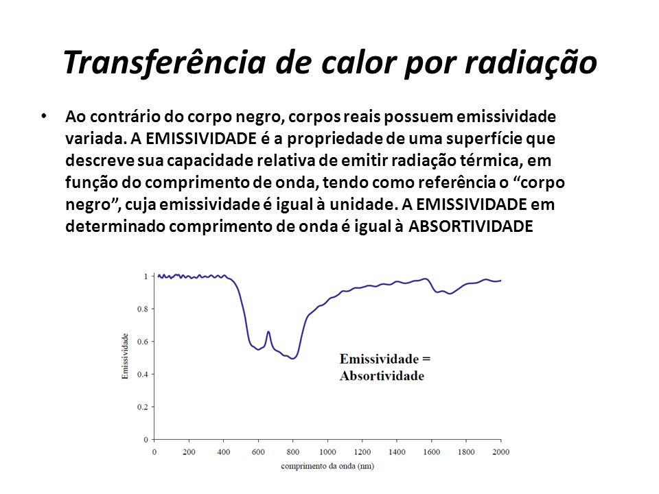 Transferência de calor por radiação A taxa de emissão de uma superfície de área A e emissividade ε, é onde T é a temperatura da superfície (em graus Kelvin) e