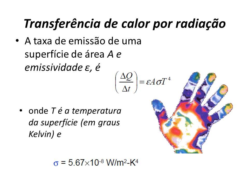 Transferência de calor por radiação A taxa de emissão de uma superfície de área A e emissividade ε, é onde T é a temperatura da superfície (em graus K