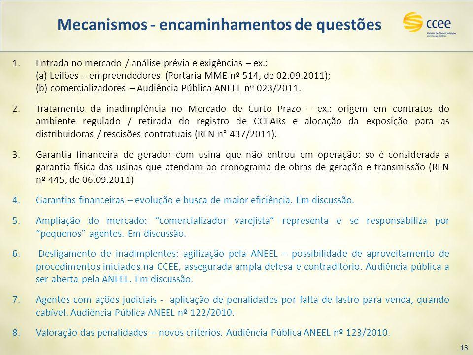 Mecanismos - encaminhamentos de questões 13 1.Entrada no mercado / análise prévia e exigências – ex.: (a) Leilões – empreendedores (Portaria MME nº 514, de 02.09.2011); (b) comercializadores – Audiência Pública ANEEL nº 023/2011.