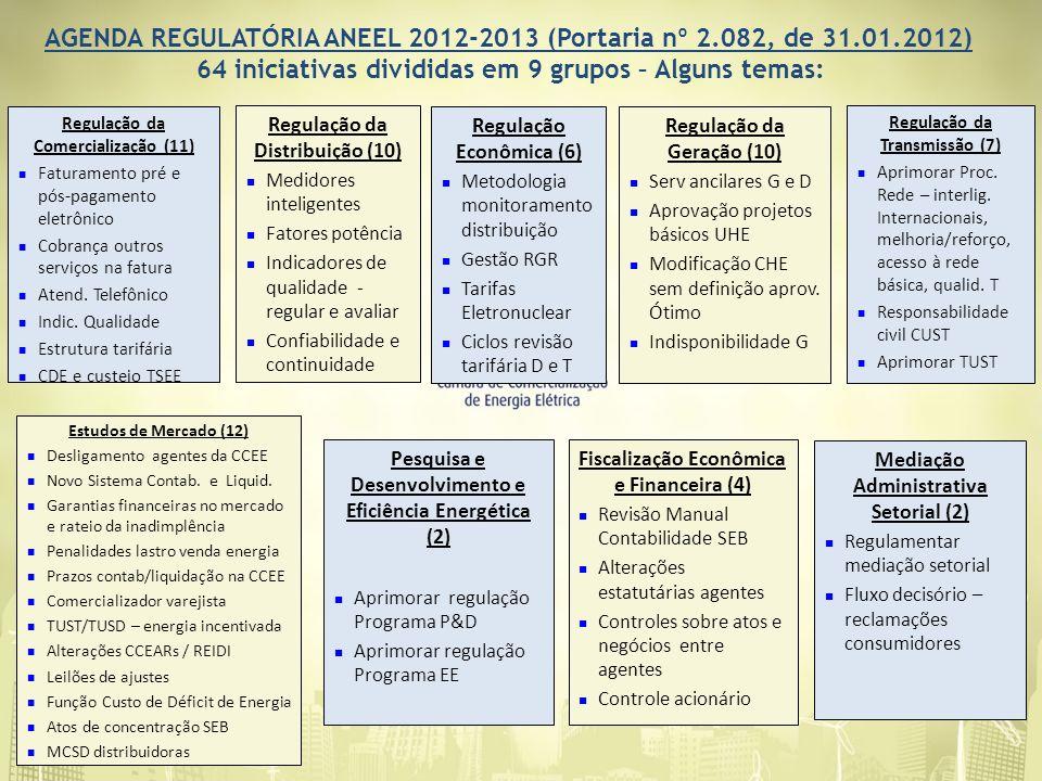 Regulação Econômica (6) Metodologia monitoramento distribuição Gestão RGR Tarifas Eletronuclear Ciclos revisão tarifária D e T Regulação da Distribuiç
