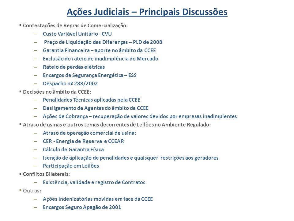 Ações Judiciais – Principais Discussões Contestações de Regras de Comercialização: – Custo Variável Unitário - CVU – Preço de Liquidação das Diferença