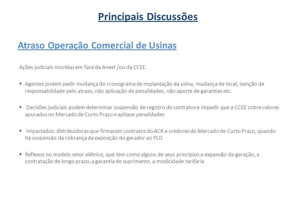 Atraso Operação Comercial de Usinas Ações judiciais movidas em face da Aneel /ou da CCEE.