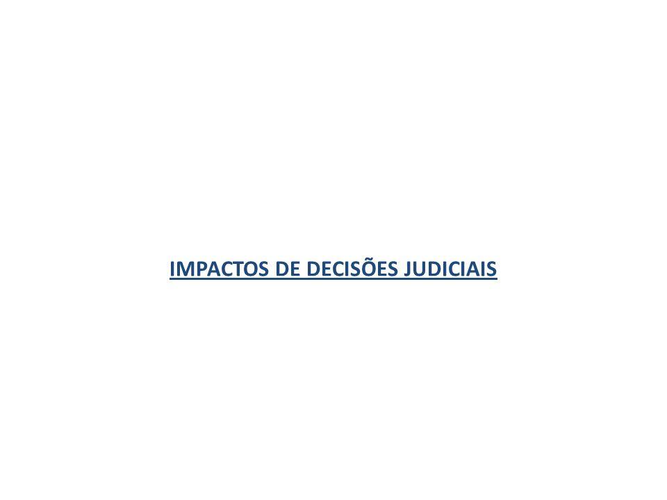 IMPACTOS DE DECISÕES JUDICIAIS