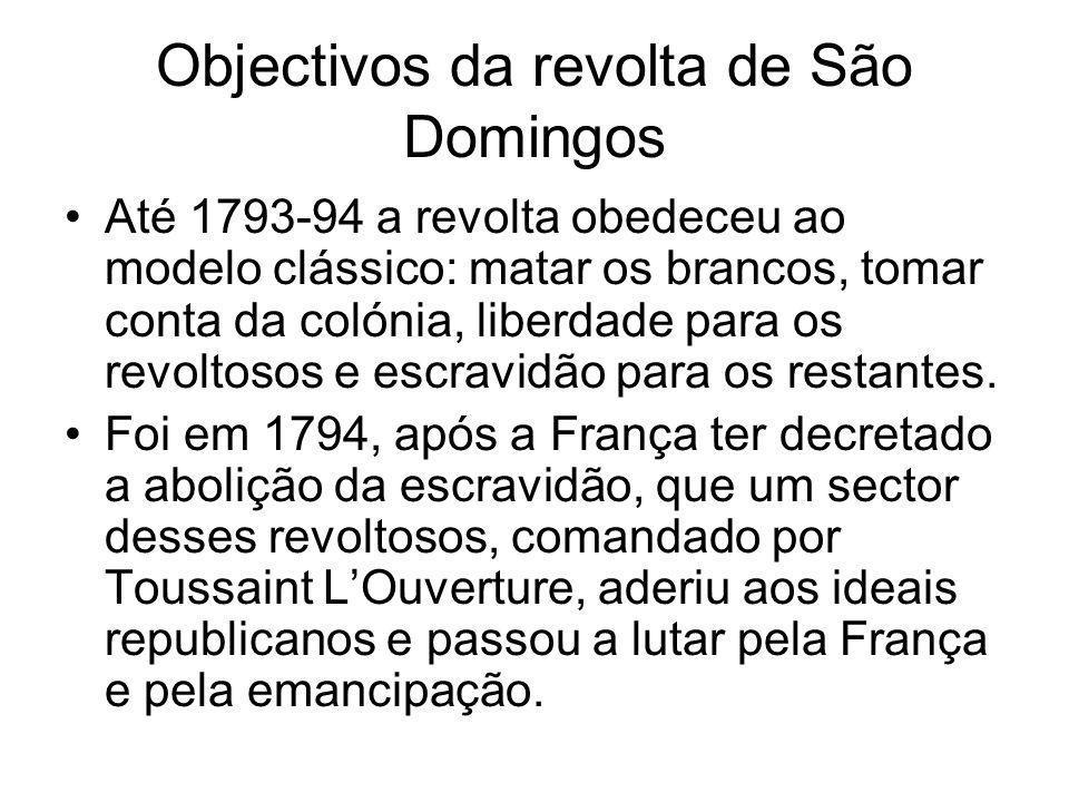 Objectivos da revolta de São Domingos Até 1793-94 a revolta obedeceu ao modelo clássico: matar os brancos, tomar conta da colónia, liberdade para os r