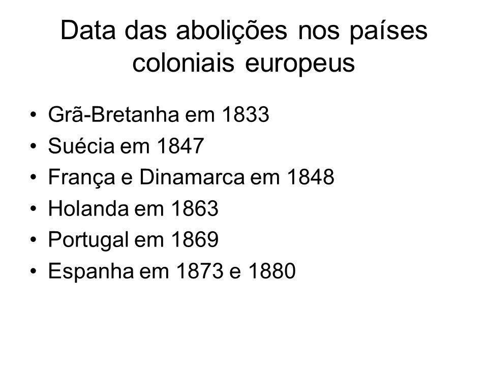 Data das abolições nos países coloniais europeus Grã-Bretanha em 1833 Suécia em 1847 França e Dinamarca em 1848 Holanda em 1863 Portugal em 1869 Espan