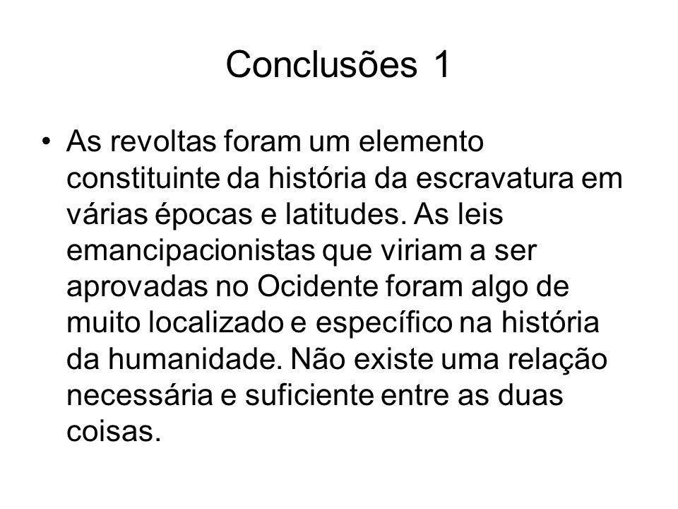 Conclusões 1 As revoltas foram um elemento constituinte da história da escravatura em várias épocas e latitudes. As leis emancipacionistas que viriam