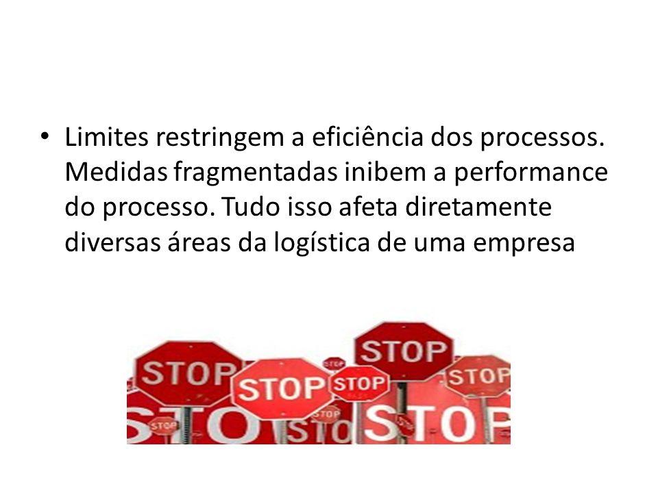 Limites restringem a eficiência dos processos. Medidas fragmentadas inibem a performance do processo. Tudo isso afeta diretamente diversas áreas da lo