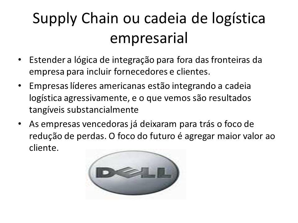 Supply Chain ou cadeia de logística empresarial Estender a lógica de integração para fora das fronteiras da empresa para incluir fornecedores e client