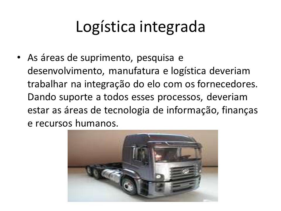 Logística integrada As áreas de suprimento, pesquisa e desenvolvimento, manufatura e logística deveriam trabalhar na integração do elo com os forneced