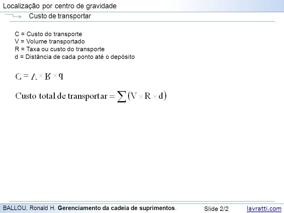 lavratti.com Slide 2/2 Localização por centro de gravidade Custo de transportar BALLOU, Ronald H. Gerenciamento da cadeia de suprimentos. C = Custo do
