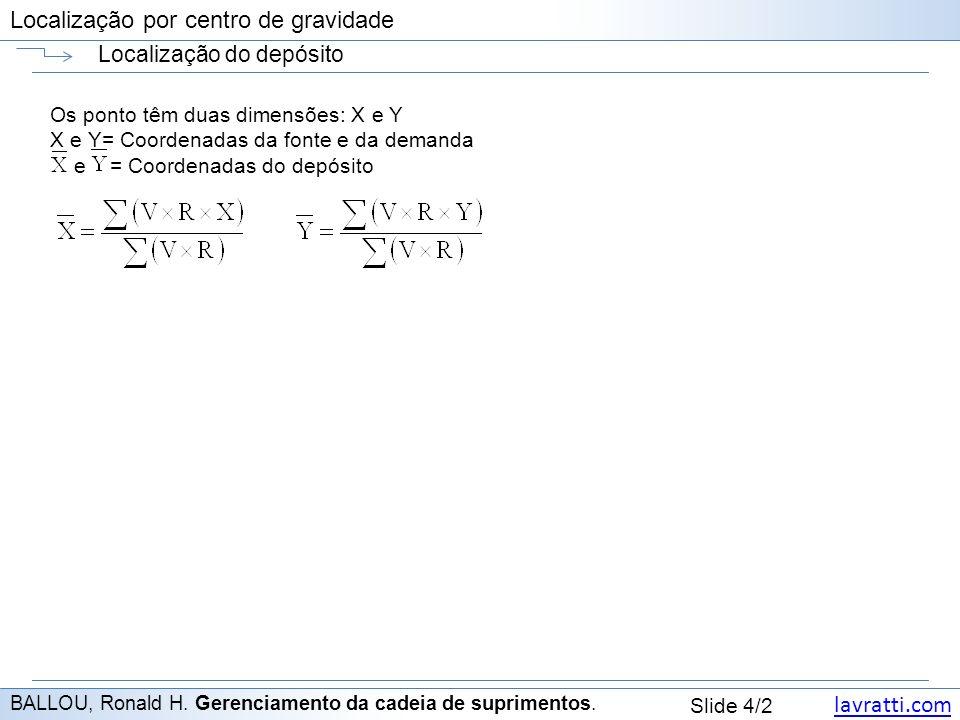 lavratti.com Slide 4/2 Localização por centro de gravidade Localização do depósito BALLOU, Ronald H.
