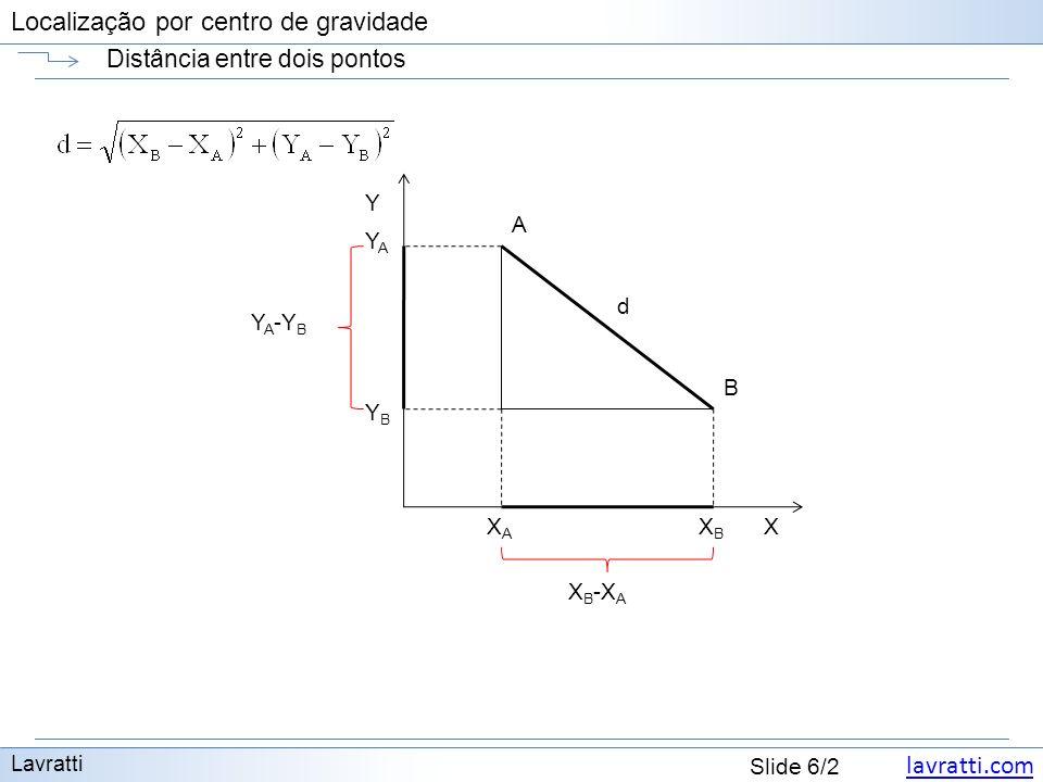 lavratti.com Slide 6/2 Localização por centro de gravidade Distância entre dois pontos Lavratti X Y XAXA XBXB YAYA YBYB B A d Y A -Y B X B -X A