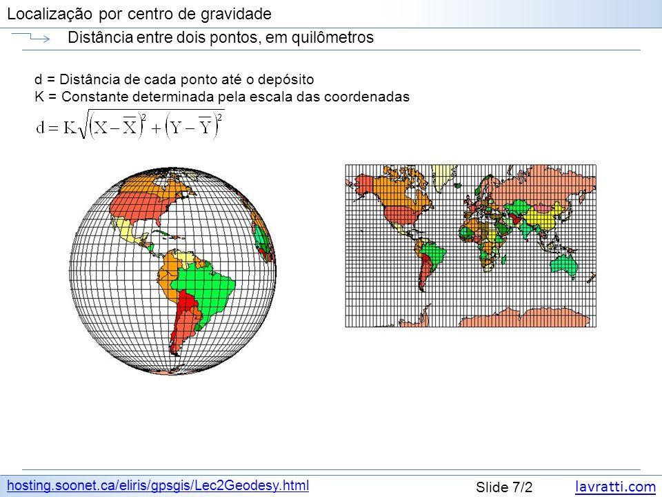 lavratti.com Slide 7/2 Localização por centro de gravidade Distância entre dois pontos, em quilômetros hosting.soonet.ca/eliris/gpsgis/Lec2Geodesy.html d = Distância de cada ponto até o depósito K = Constante determinada pela escala das coordenadas