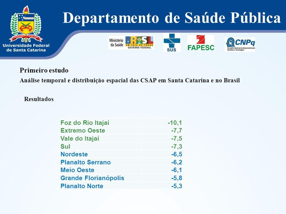 Departamento de Saúde Pública População de referência para o estudo Pessoas maiores de 18 anos residentes em Florianópolis, de ambos os sexos, internadas nos hospitais de Celso Ramos, Regional e Universitário.