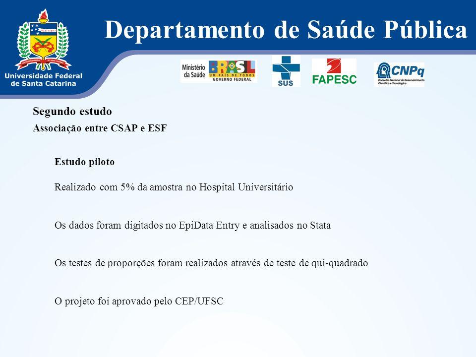 Departamento de Saúde Pública Tabela - Prevalência de internações por CSAP, Florianópolis, SC, Brasil, 2009-2010.