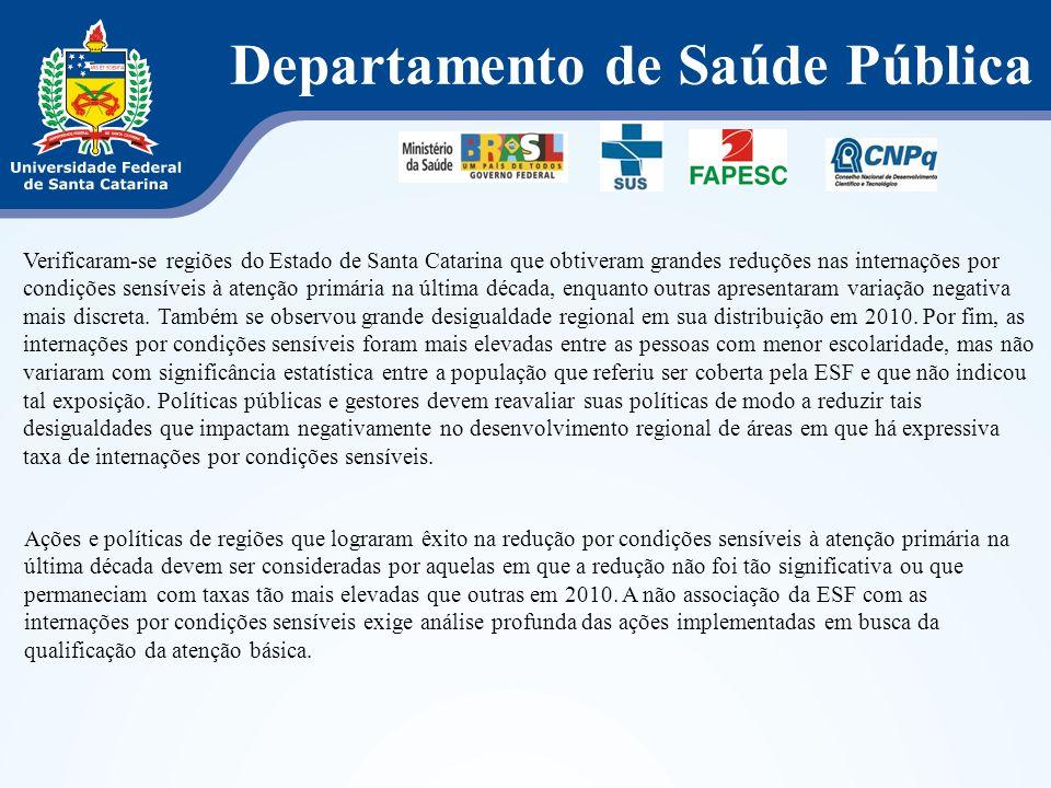 Departamento de Saúde Pública Verificaram-se regiões do Estado de Santa Catarina que obtiveram grandes reduções nas internações por condições sensívei