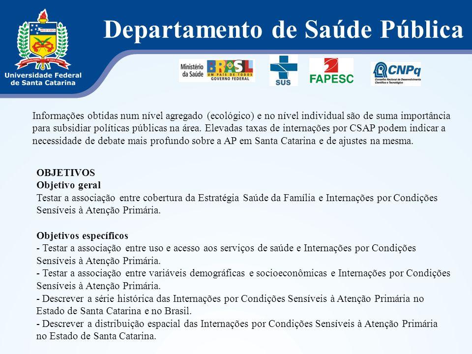 Departamento de Saúde Pública Primeiro estudo Análise temporal e distribuição espacial das CSAP em Santa Catarina e no Brasil Estudo ecológico de séries temporais com utilização de dados secundários referentes às internações hospitalares por CSAP em todo o Brasil no período de 1998 e 2009.