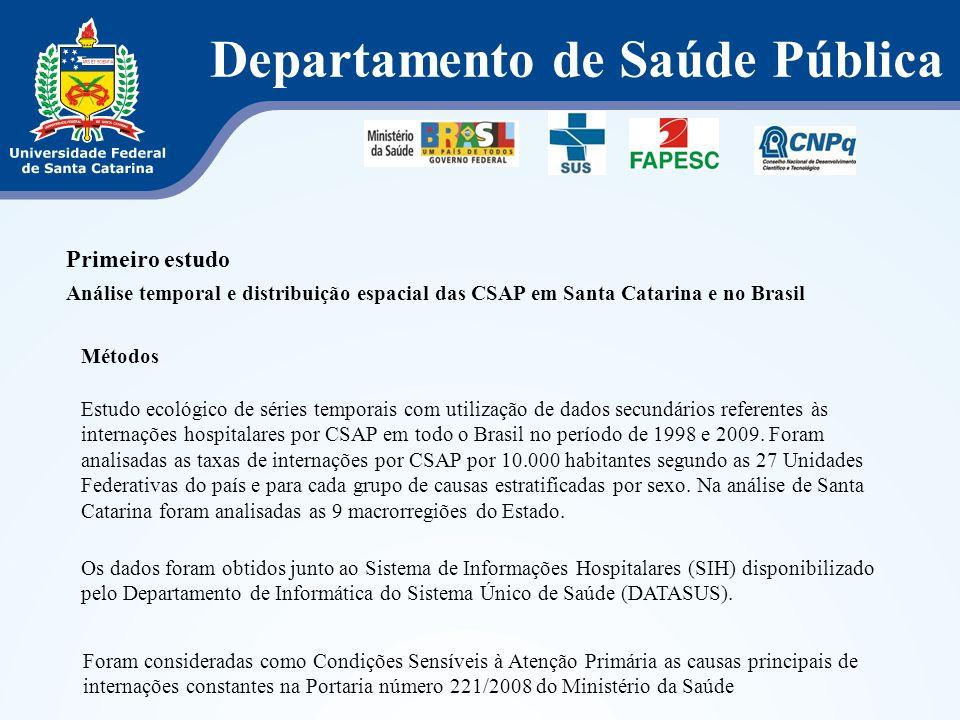 Departamento de Saúde Pública Primeiro estudo Análise temporal e distribuição espacial das CSAP em Santa Catarina e no Brasil As taxas foram padronizadas por faixa etária e sexo, considerando-se como padrão a população brasileira recenseada no ano 2000.
