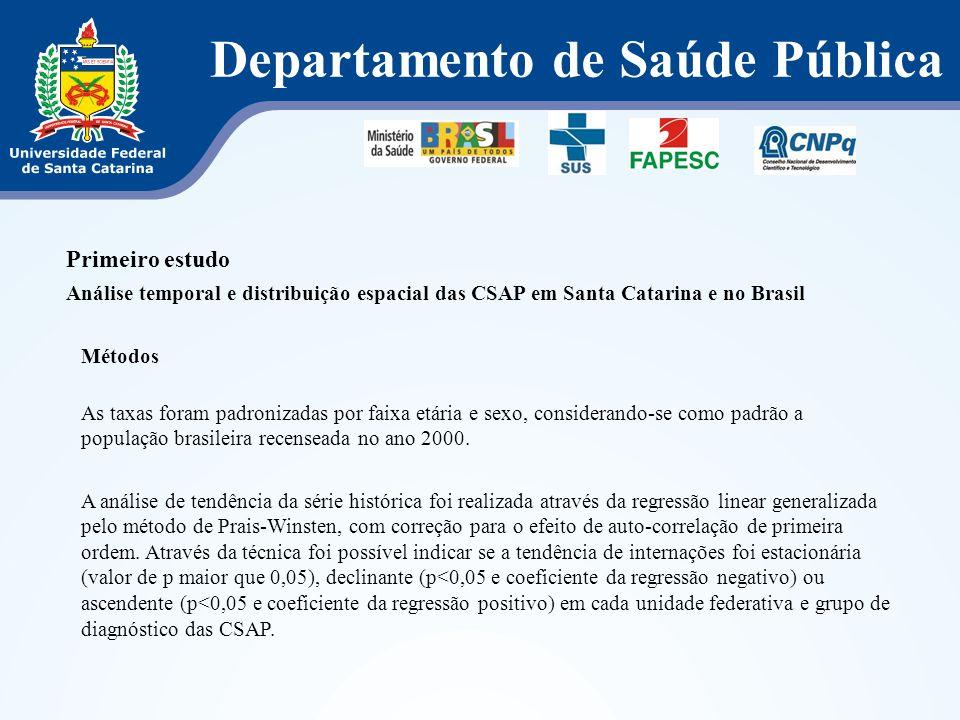 Departamento de Saúde Pública Primeiro estudo Análise temporal e distribuição espacial das CSAP em Santa Catarina e no Brasil Resultados Ocorreram 34.304.012 internações por condições sensíveis à atenção primária no Brasil entre 1998 e 2009, 51,9% entre as mulheres.