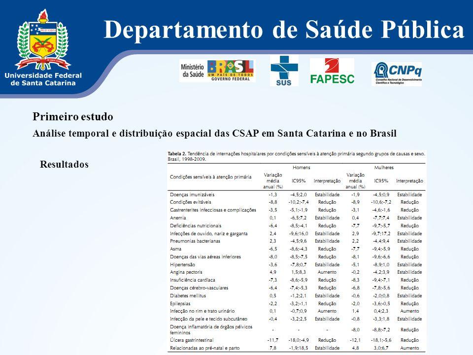 Departamento de Saúde Pública Primeiro estudo Análise temporal e distribuição espacial das CSAP em Santa Catarina e no Brasil 1998199920002001200220032004200520062007200820092010 1.