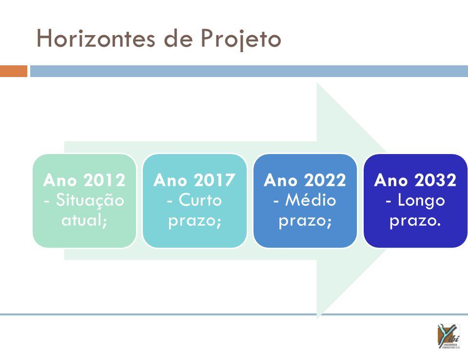 Horizontes de Projeto Ano 2012 - Situação atual; Ano 2017 - Curto prazo; Ano 2022 - Médio prazo; Ano 2032 - Longo prazo.
