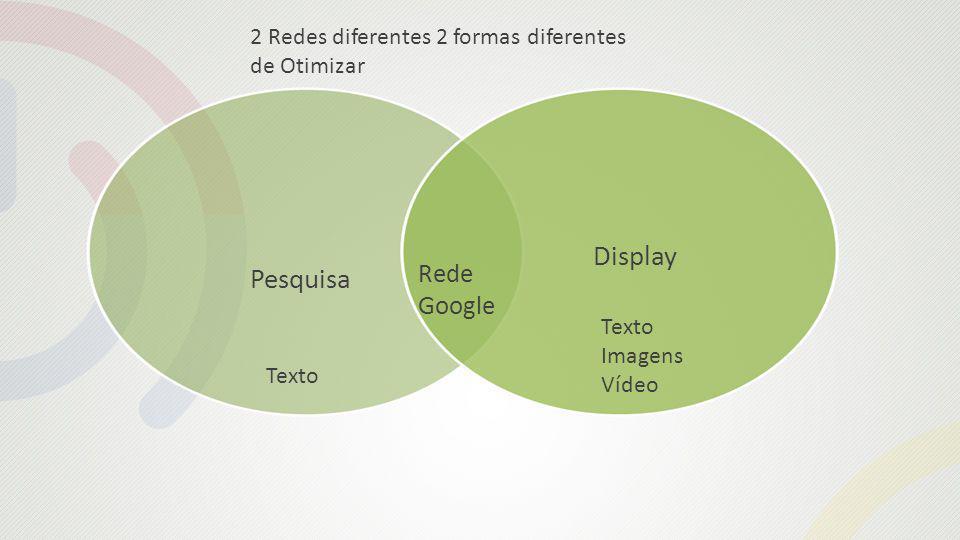 Pesquisa Display Rede Google Texto Imagens Vídeo 2 Redes diferentes 2 formas diferentes de Otimizar