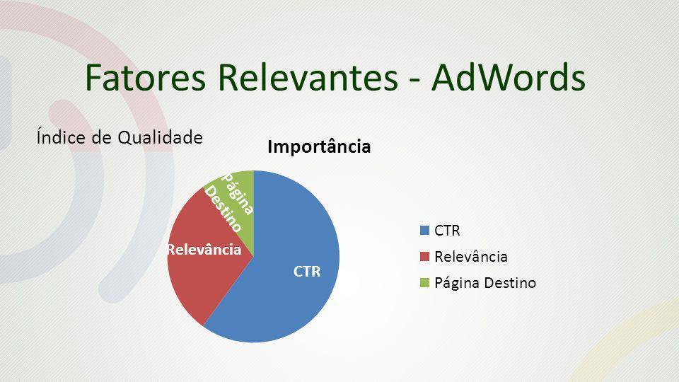 Fatores Relevantes - AdWords Índice de Qualidade CTR Página Destino