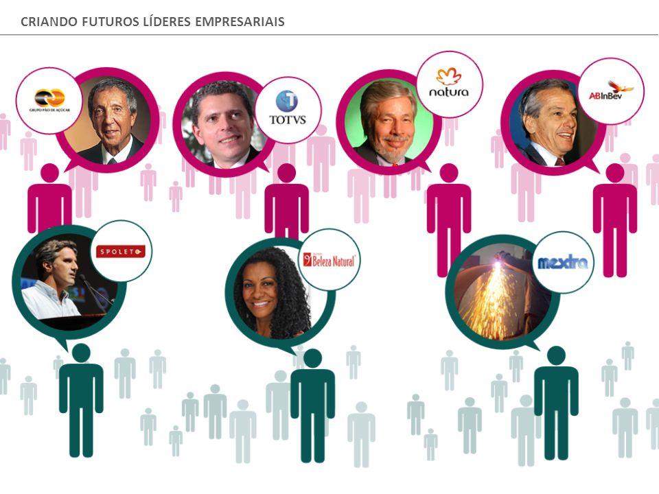 COMPANIES CRESCIMENTO 40 % ANO EMPREGOS 5 3 EMPRESAS 4 EMPREENDEDORES SÃO DO INTERNET/WEB, 1 MOBILE, 2 E.A.D., MAS O NÚMERO ESTÁ CRESCENDO...