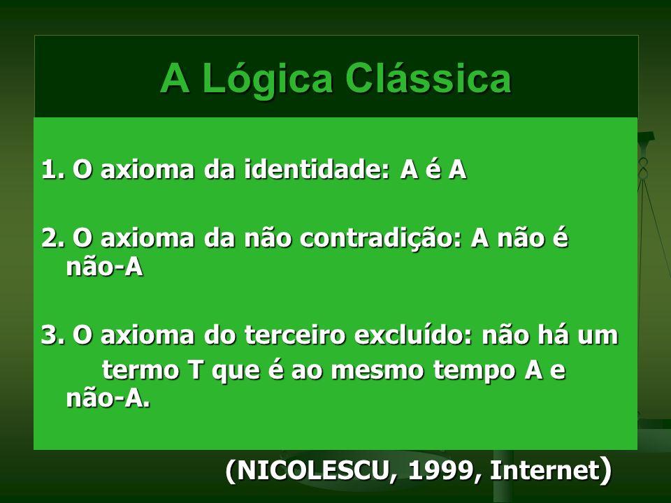 A Lógica Clássica 1. O axioma da identidade: A é A 2. O axioma da não contradição: A não é não-A 3. O axioma do terceiro excluído: não há um termo T q