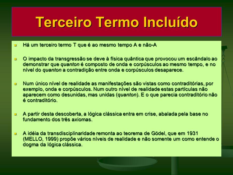 Terceiro Termo Incluído Há um terceiro termo T que é ao mesmo tempo A e não-A Há um terceiro termo T que é ao mesmo tempo A e não-A O impacto da trans