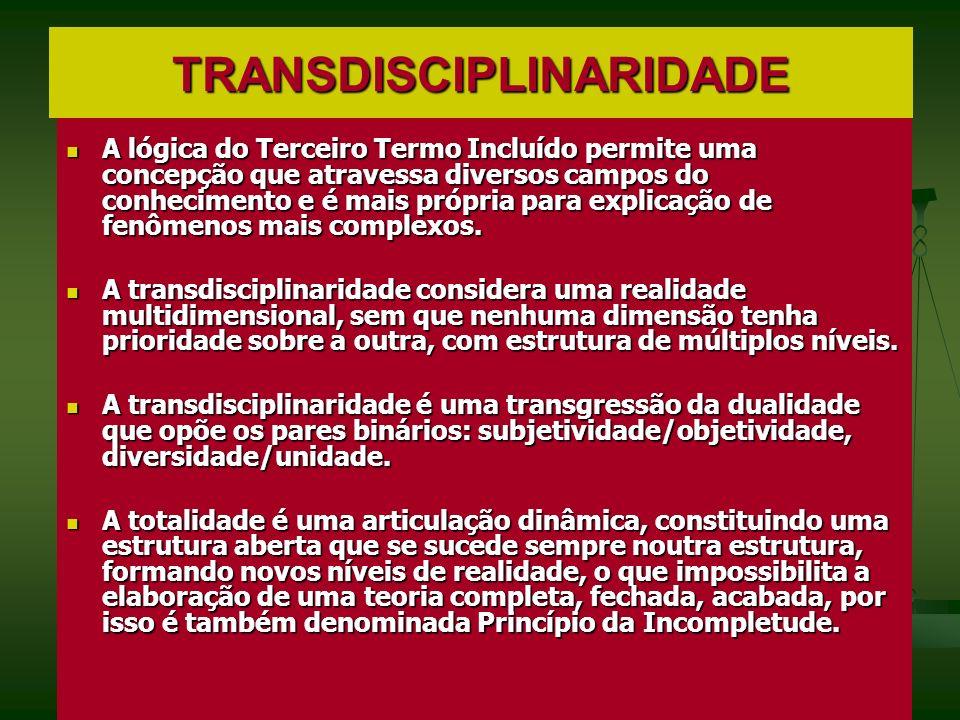 TRANSDISCIPLINARIDADE A lógica do Terceiro Termo Incluído permite uma concepção que atravessa diversos campos do conhecimento e é mais própria para ex