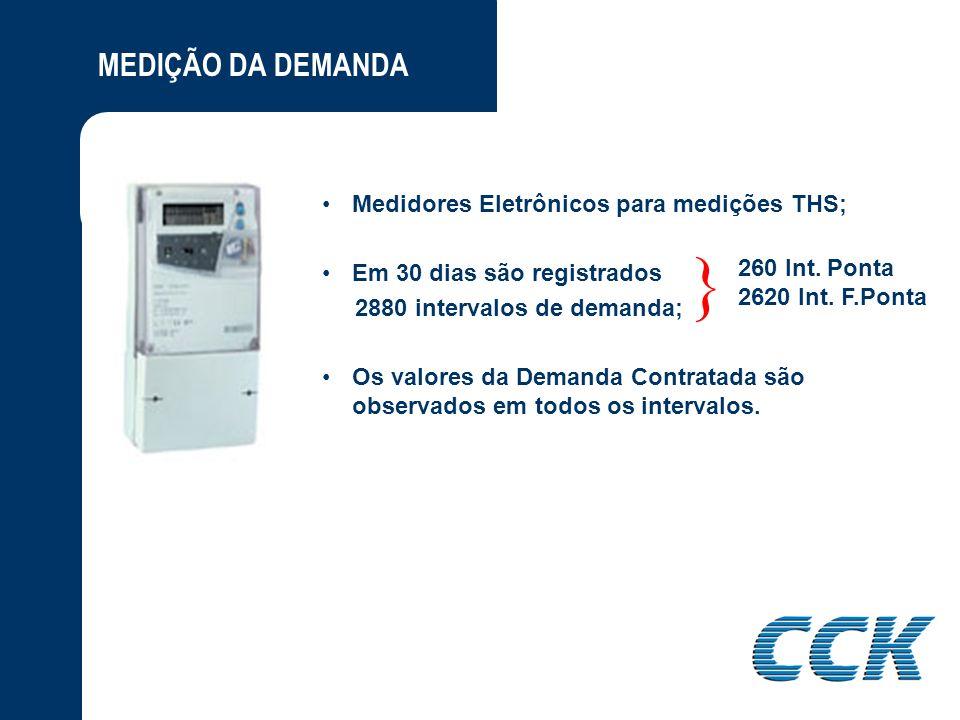 ULTRAPASSAGEM DE DEMANDA Quando o consumidor ultrapassa os valores de demanda contratada junto a Concessionária de Energia Elétrica há incidência de multas por ultrapassagem.