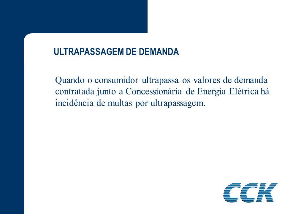 Exemplos de cálculos de multa por ultrapassagem Exemplo Consumidor A4 Horo Sazonal Azul Tarifas - COPEL