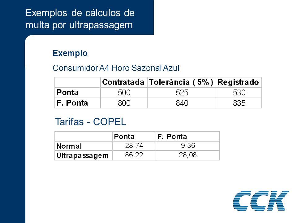 Cálculo da Multa: Fora de Ponta Demanda Contratada com tolerância = 840 KW Demanda Registrada = 835 KW Valor da conta de demanda 835 KW x 9,36 R$/KW = R$ 7.815,60 Não há ultrapassagem