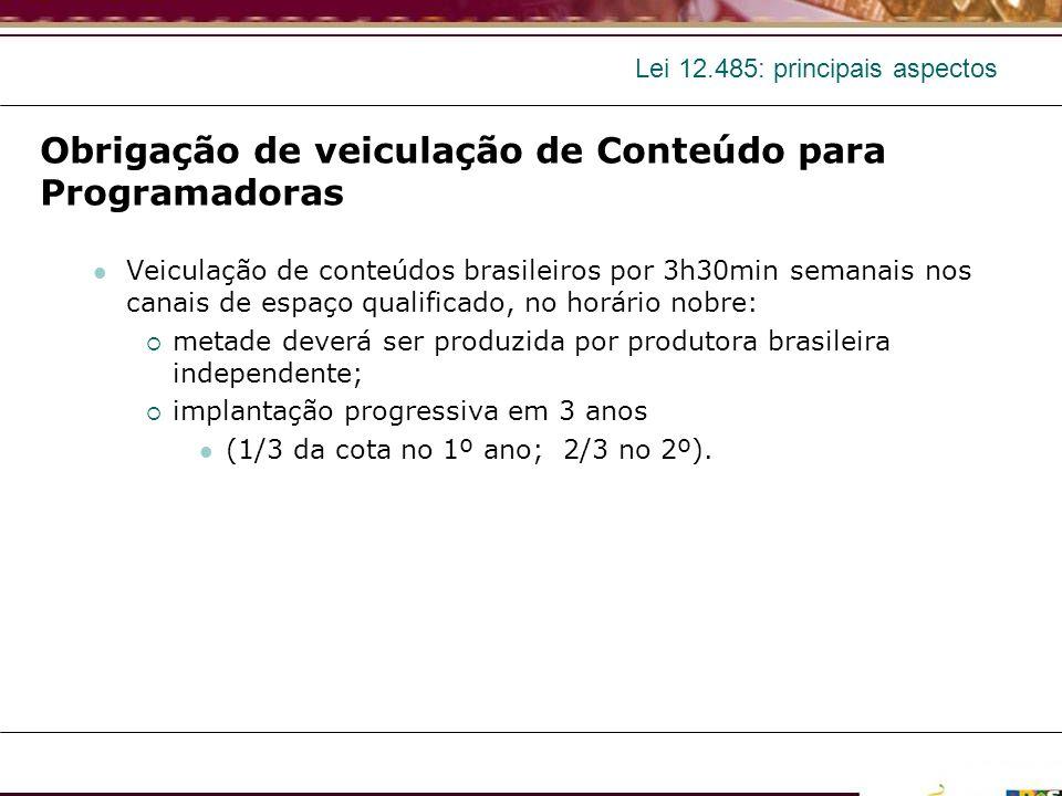 Lei 12.485: principais aspectos Obrigação de veiculação de Conteúdo para Programadoras Veiculação de conteúdos brasileiros por 3h30min semanais nos ca
