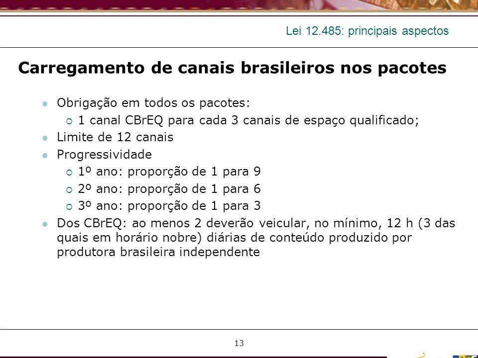 Lei 12.485: principais aspectos Carregamento de canais brasileiros nos pacotes Obrigação em todos os pacotes: 1 canal CBrEQ para cada 3 canais de espa