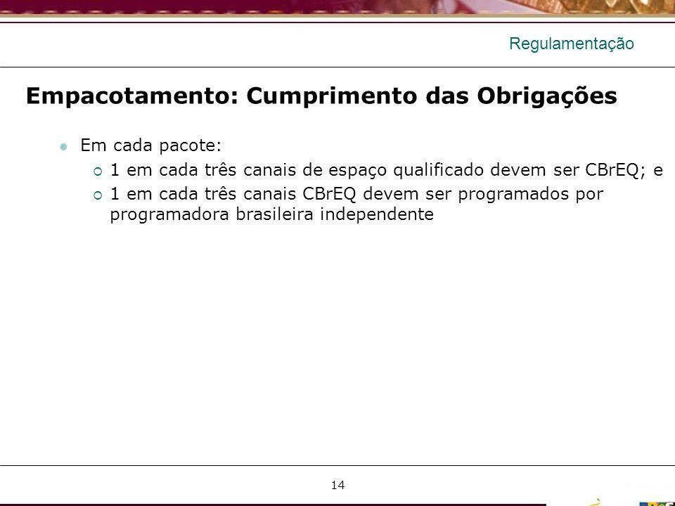 Regulamentação Empacotamento: Cumprimento das Obrigações Em cada pacote: 1 em cada três canais de espaço qualificado devem ser CBrEQ; e 1 em cada três