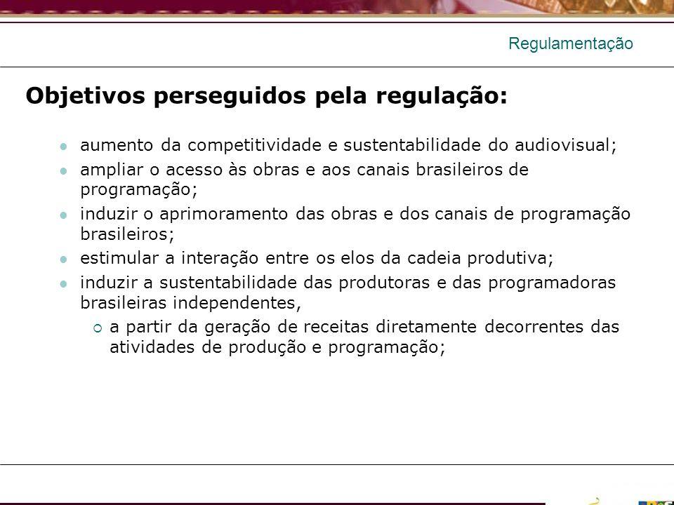 Regulamentação Objetivos perseguidos pela regulação: aumento da competitividade e sustentabilidade do audiovisual; ampliar o acesso às obras e aos can