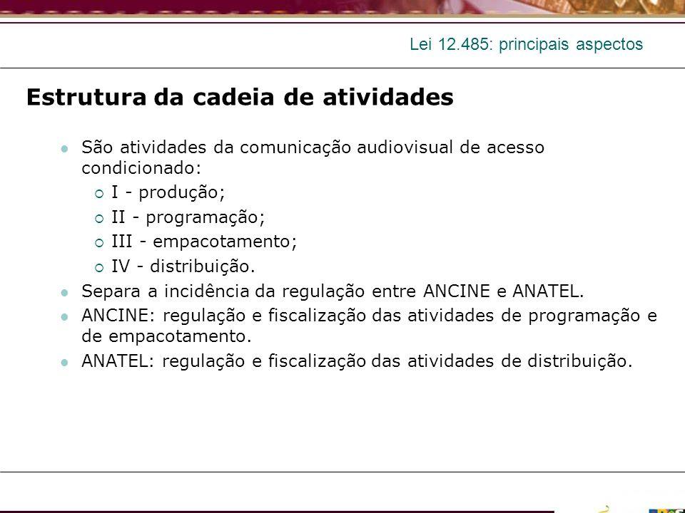 Lei 12.485: principais aspectos Estrutura da cadeia de atividades São atividades da comunicação audiovisual de acesso condicionado: I - produção; II -
