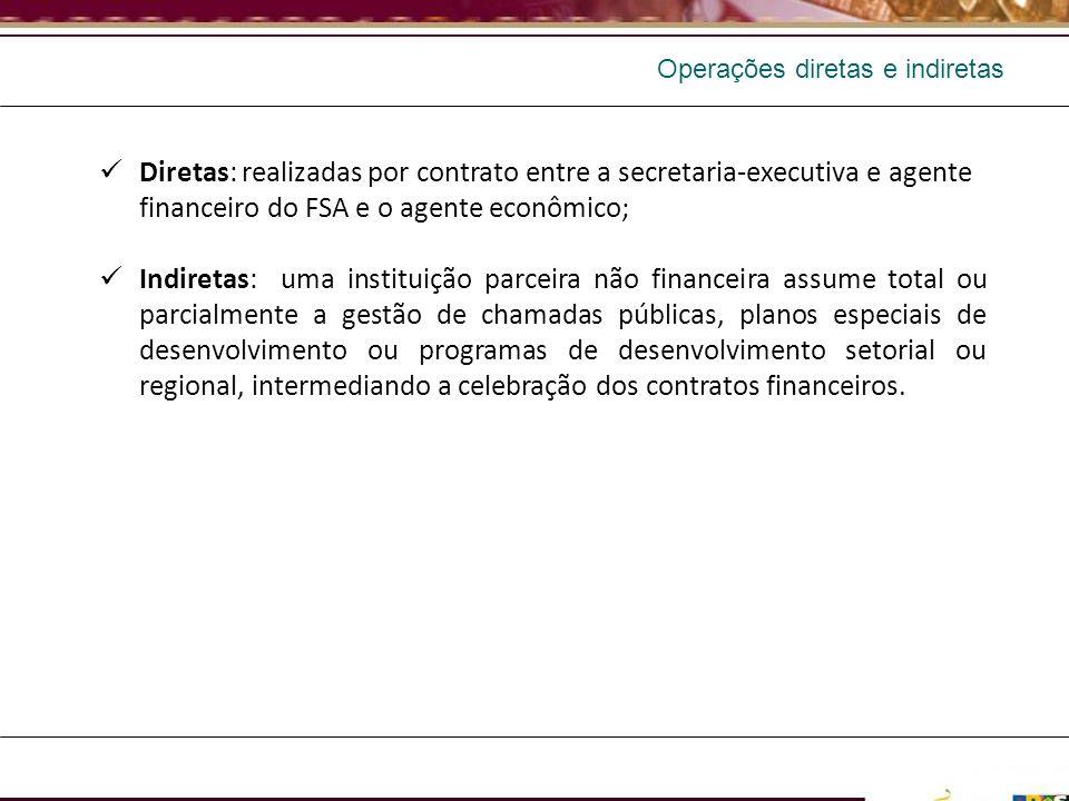 Diretas: realizadas por contrato entre a secretaria-executiva e agente financeiro do FSA e o agente econômico; Indiretas: uma instituição parceira não