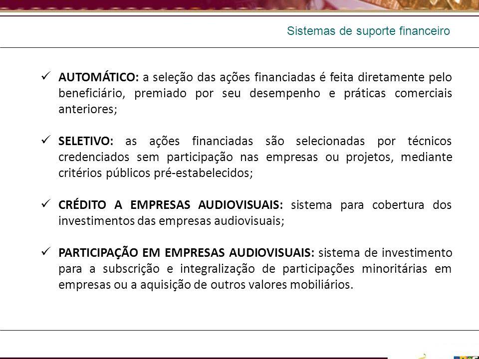 AUTOMÁTICO: a seleção das ações financiadas é feita diretamente pelo beneficiário, premiado por seu desempenho e práticas comerciais anteriores; SELET