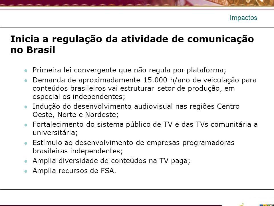 Impactos Inicia a regulação da atividade de comunicação no Brasil Primeira lei convergente que não regula por plataforma; Demanda de aproximadamente 1