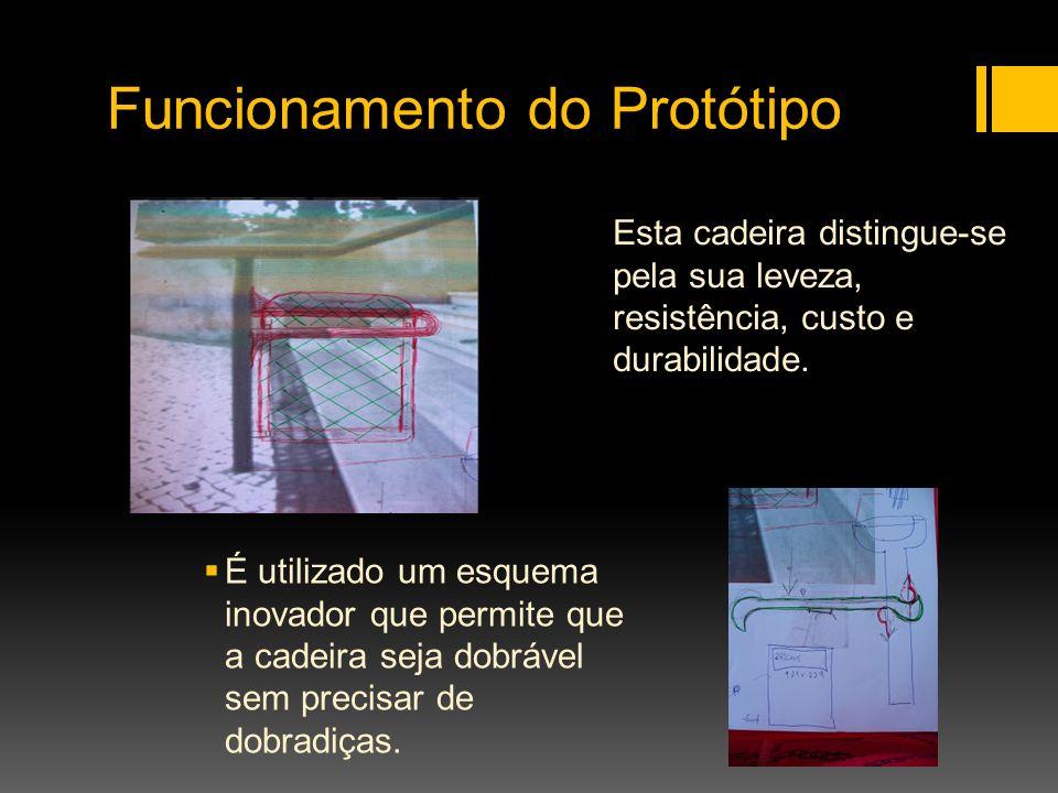 Funcionamento do Protótipo É utilizado um esquema inovador que permite que a cadeira seja dobrável sem precisar de dobradiças. Esta cadeira distingue-