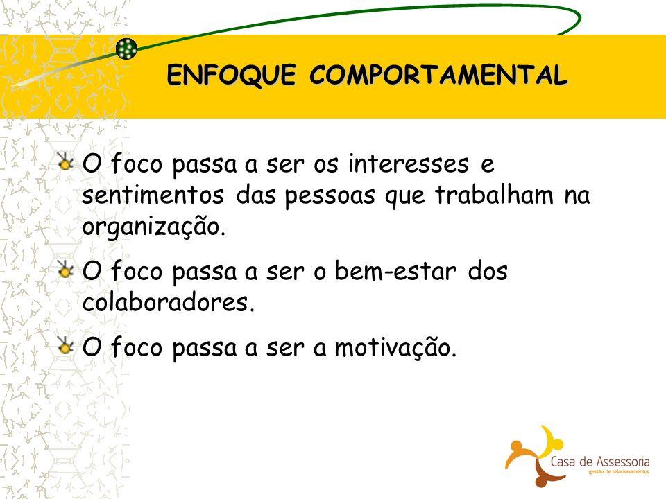 ENFOQUE COMPORTAMENTAL O foco passa a ser os interesses e sentimentos das pessoas que trabalham na organização. O foco passa a ser o bem-estar dos col