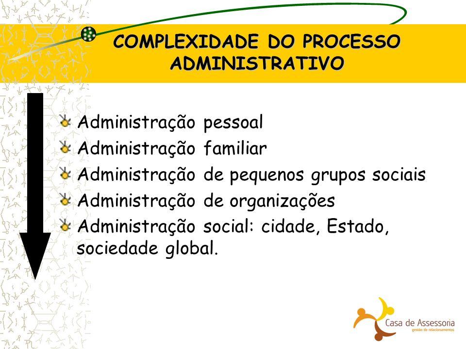 COMPLEXIDADE DO PROCESSO ADMINISTRATIVO Administração pessoal Administração familiar Administração de pequenos grupos sociais Administração de organiz