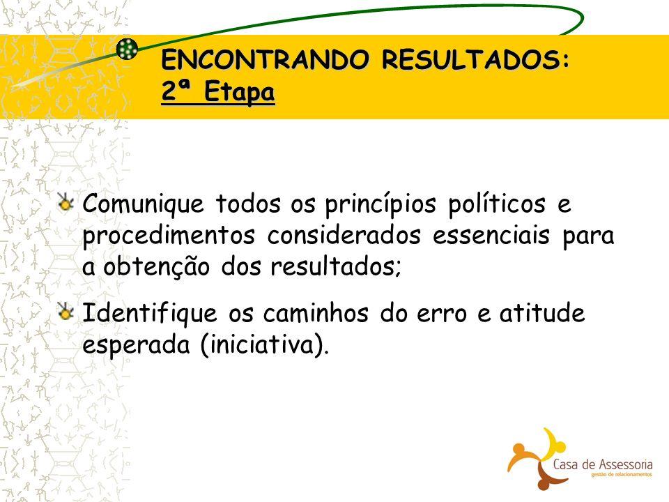 ENCONTRANDO RESULTADOS: 2ª Etapa Comunique todos os princípios políticos e procedimentos considerados essenciais para a obtenção dos resultados; Ident