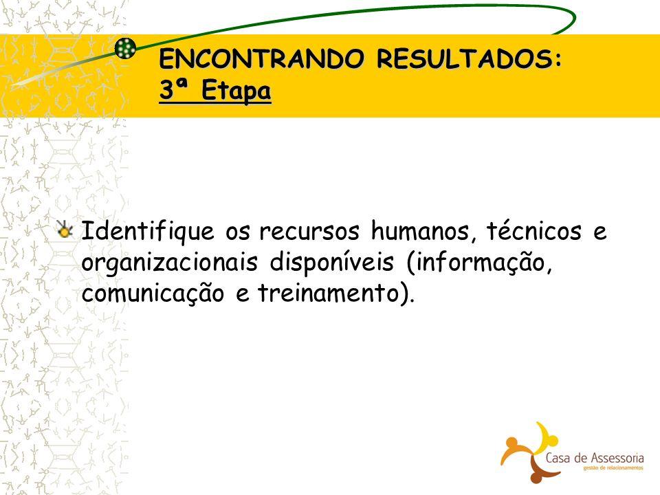 ENCONTRANDO RESULTADOS: 3ª Etapa Identifique os recursos humanos, técnicos e organizacionais disponíveis (informação, comunicação e treinamento).